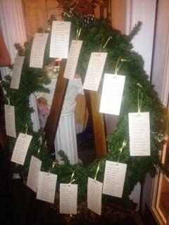 table chart on wreath